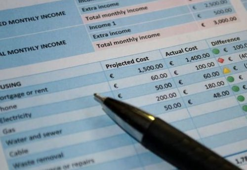 An Overview of Income Summary Account