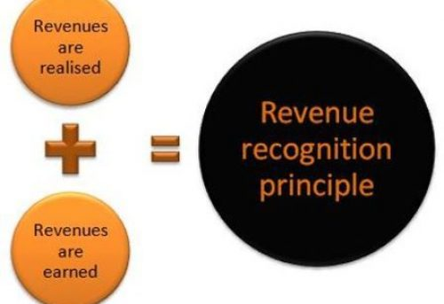 The Concept of Revenue Recognition